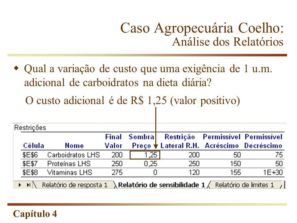 Capítulo 4 Qual a variação de custo que uma exigência de 1 u.m. adicional de carboidratos na dieta diária? Caso Agropecuária Coelho: Análise dos Relat