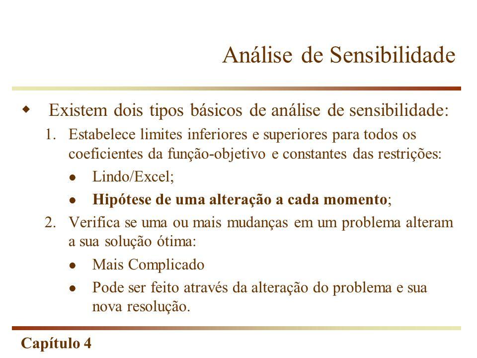 Capítulo 4 Análise de Sensibilidade Existem dois tipos básicos de análise de sensibilidade: 1.Estabelece limites inferiores e superiores para todos os