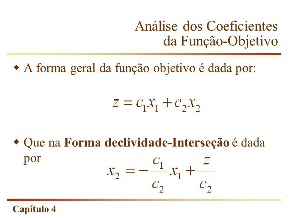 Capítulo 4 A forma geral da função objetivo é dada por: Que na Forma declividade-Interseção é dada por Análise dos Coeficientes da Função-Objetivo