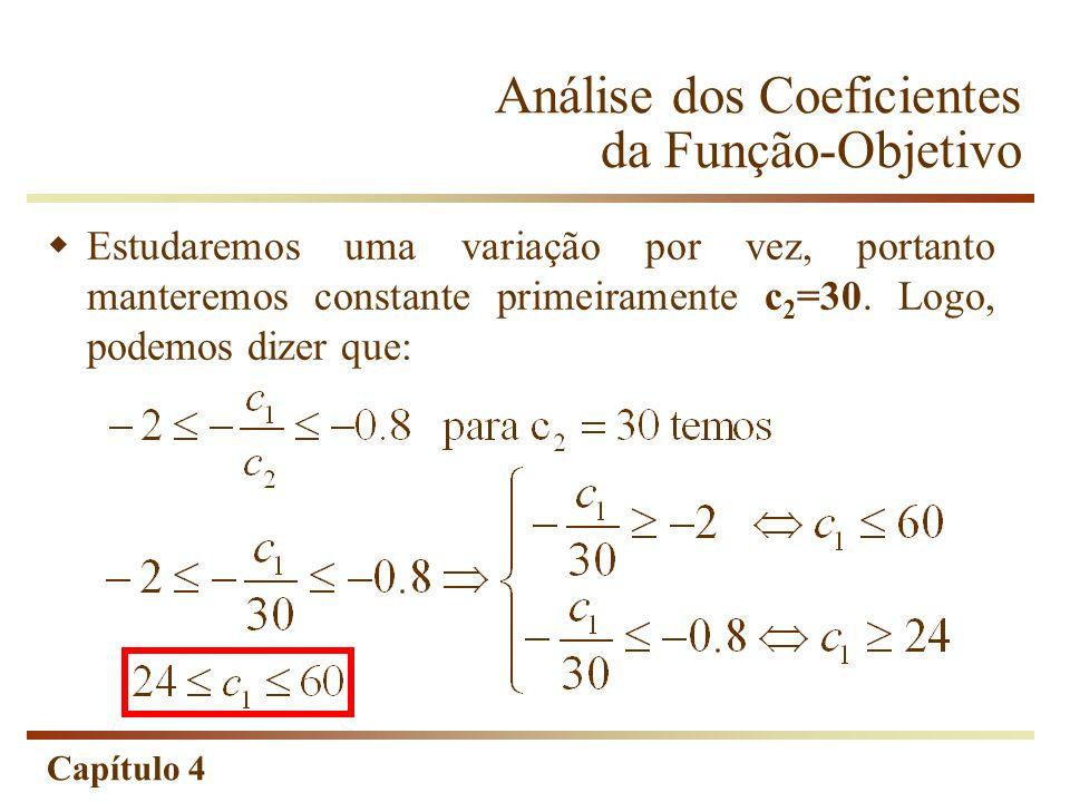 Capítulo 4 Estudaremos uma variação por vez, portanto manteremos constante primeiramente c 2 =30. Logo, podemos dizer que: Análise dos Coeficientes da