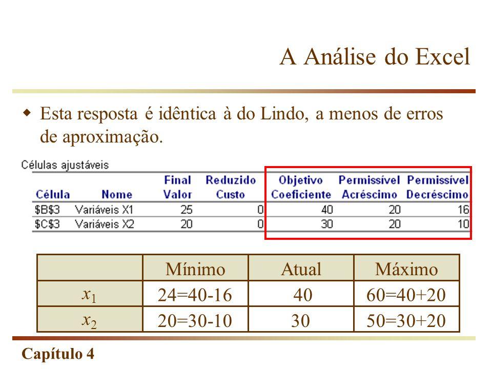 Capítulo 4 A Análise do Excel Esta resposta é idêntica à do Lindo, a menos de erros de aproximação. 50=30+203020=30-10 x2x2 60=40+20 4024=40-16 x1x1 M