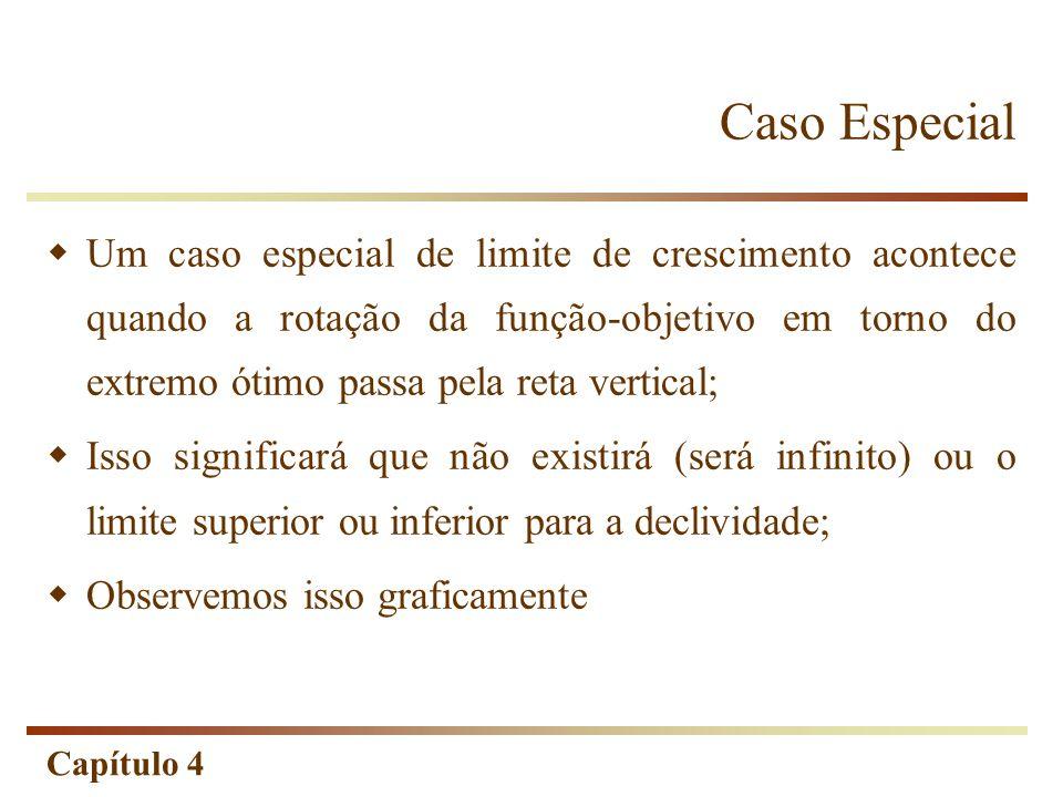 Capítulo 4 Caso Especial Um caso especial de limite de crescimento acontece quando a rotação da função-objetivo em torno do extremo ótimo passa pela r