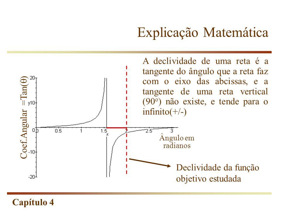 Capítulo 4 Explicação Matemática Coef.Angular =Tan Ângulo em radianos A declividade de uma reta é a tangente do ângulo que a reta faz com o eixo das a