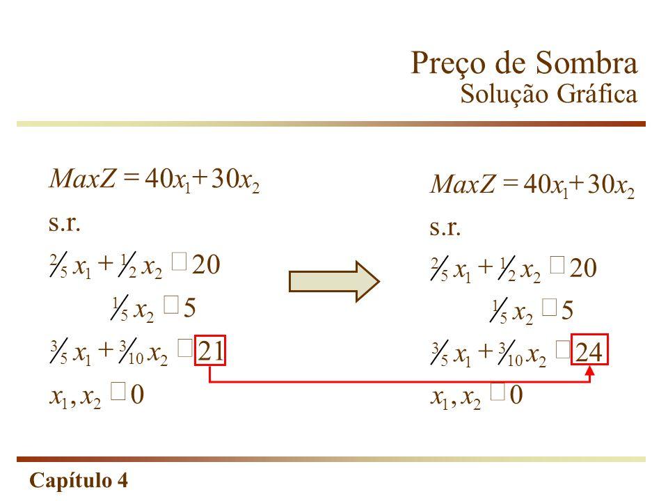 Capítulo 4 Análise Econômica do Excel As interpretações para o Preço-Sombra são as seguintes: A quantidade pela qual a função-objetivo será modificada (valor nominal) dado um incremento de uma unidade na constante de uma restrição.