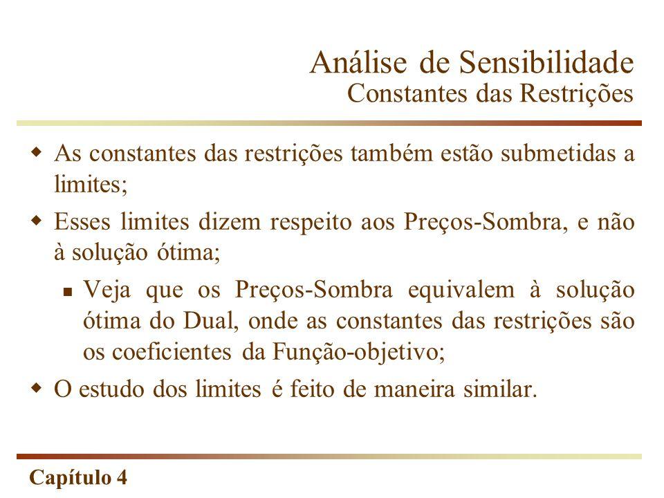 Capítulo 4 Análise de Sensibilidade Constantes das Restrições As constantes das restrições também estão submetidas a limites; Esses limites dizem resp