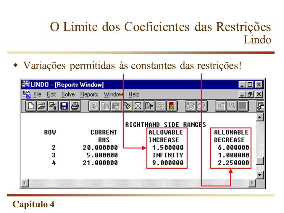 Capítulo 4 O Limite dos Coeficientes das Restrições Lindo Variações permitidas às constantes das restrições!