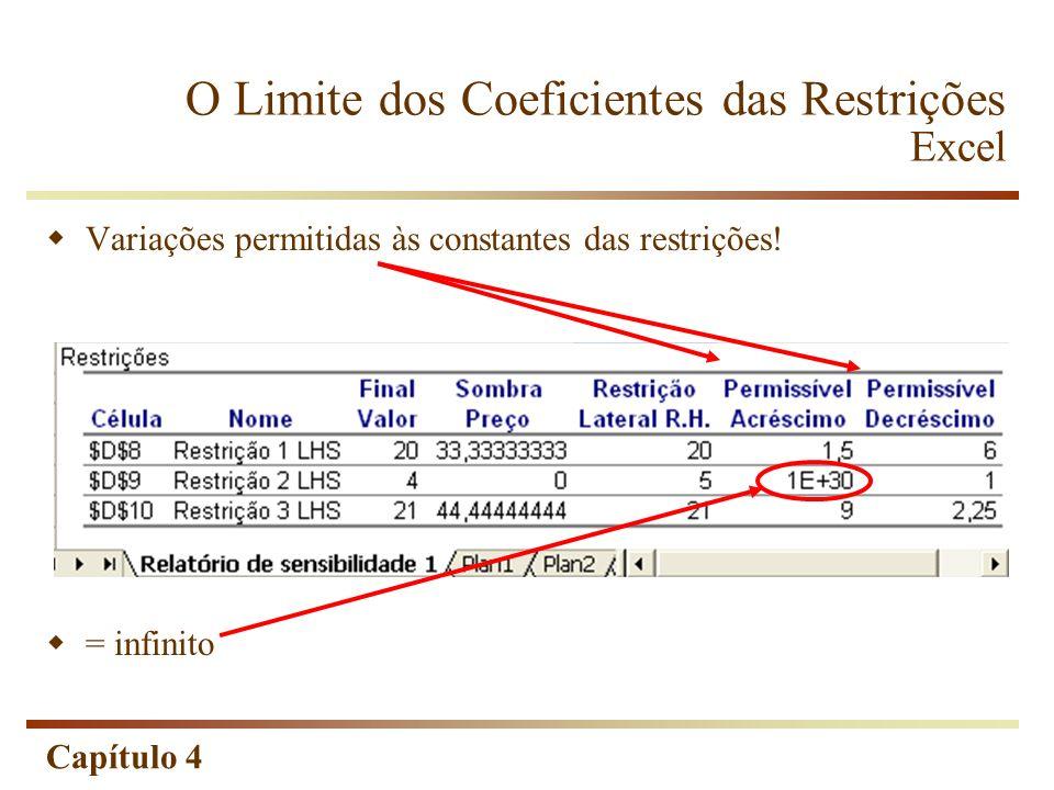 Capítulo 4 O Limite dos Coeficientes das Restrições Excel Variações permitidas às constantes das restrições! = infinito