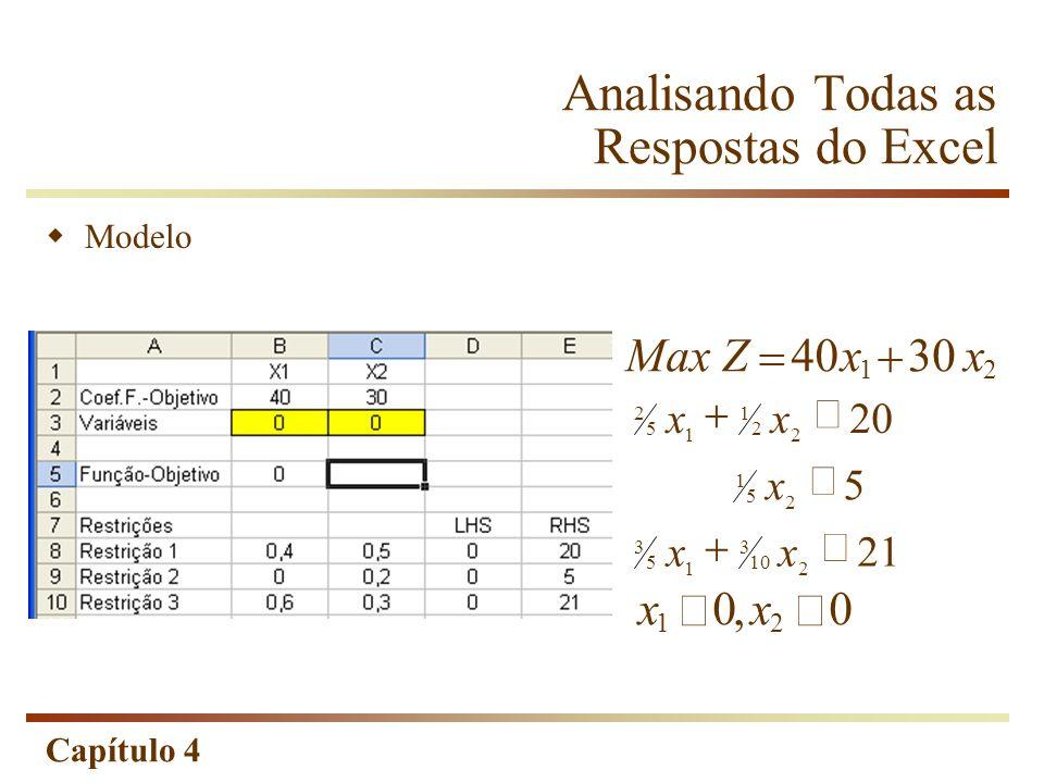 Capítulo 4 Analisando Todas as Respostas do Excel Modelo MaxZx 4030x 1 2 xx 00 1 2, 21 5 20 2 10 3 1 5 3 2 5 1 2 2 1 1 5 2 xx x xx