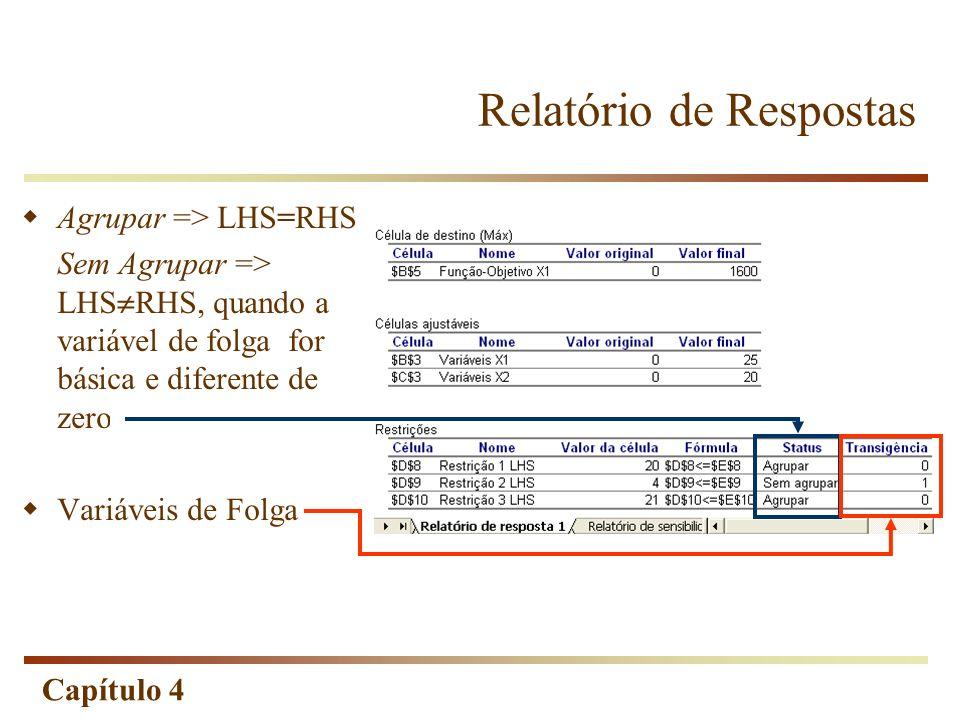 Capítulo 4 Relatório de Respostas Agrupar => LHS=RHS Sem Agrupar => LHS RHS, quando a variável de folga for básica e diferente de zero. Variáveis de F