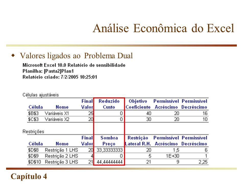 Capítulo 4 Análise Econômica do Excel Valores ligados aoProblema Dual