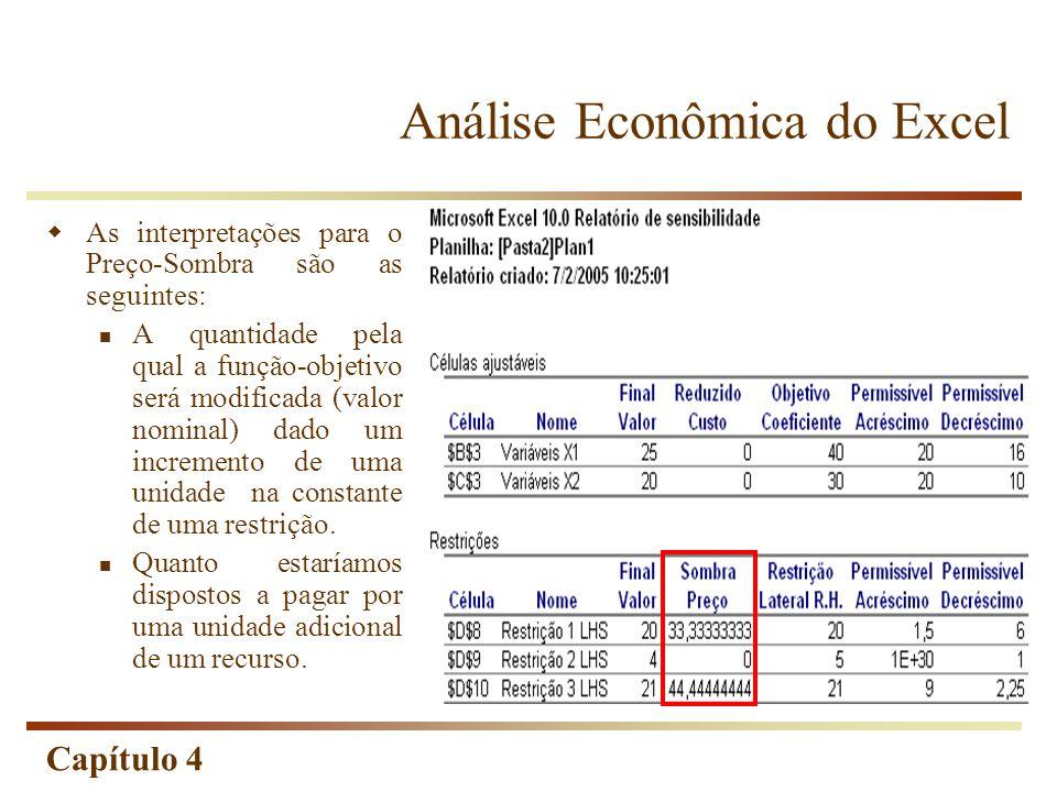 Capítulo 4 Análise Econômica do Excel As interpretações para o Preço-Sombra são as seguintes: A quantidade pela qual a função-objetivo será modificada