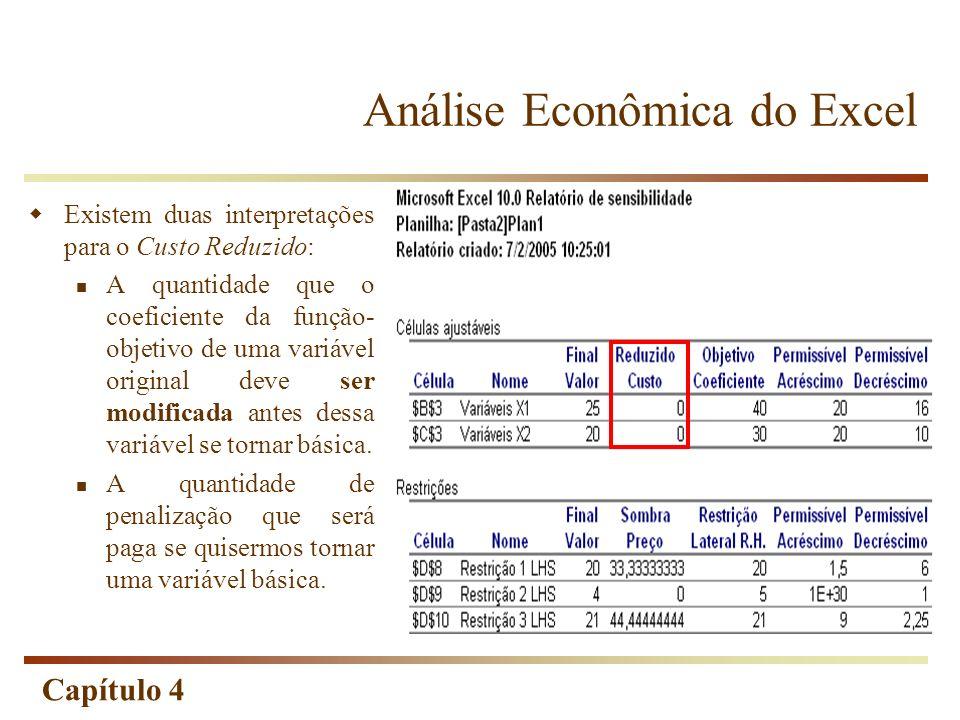 Capítulo 4 Análise Econômica do Excel Existem duas interpretações para o Custo Reduzido: A quantidade que o coeficiente da função- objetivo de uma var