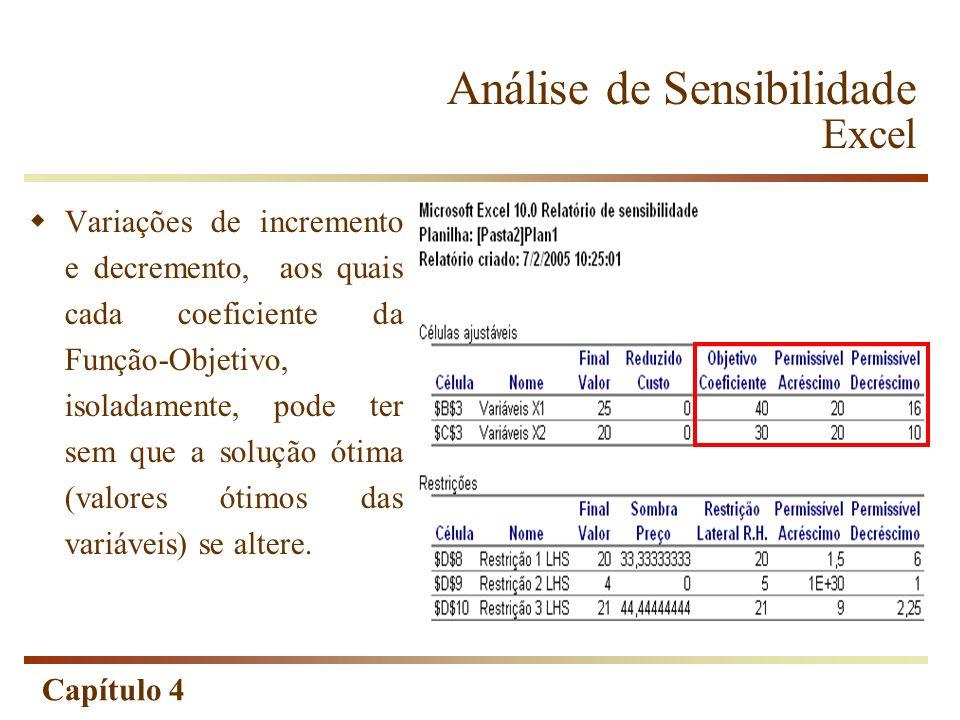 Capítulo 4 Análise de Sensibilidade Excel Variações de incremento e decremento, aos quais cada coeficiente da Função-Objetivo, isoladamente, pode ter