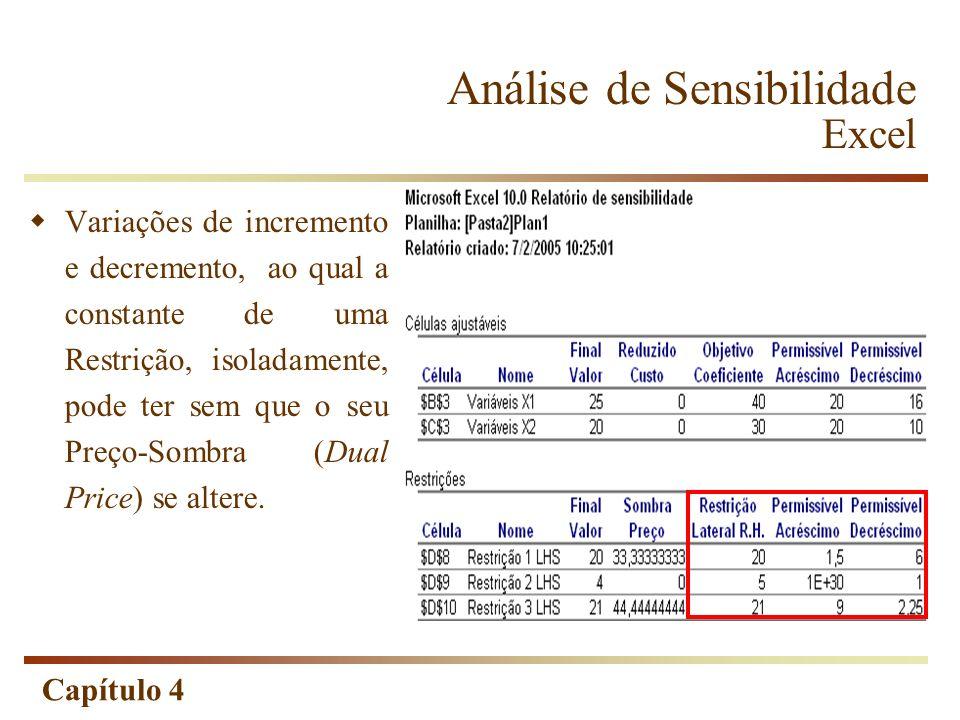 Capítulo 4 Análise de Sensibilidade Excel Variações de incremento e decremento, ao qual a constante de uma Restrição, isoladamente, pode ter sem que o