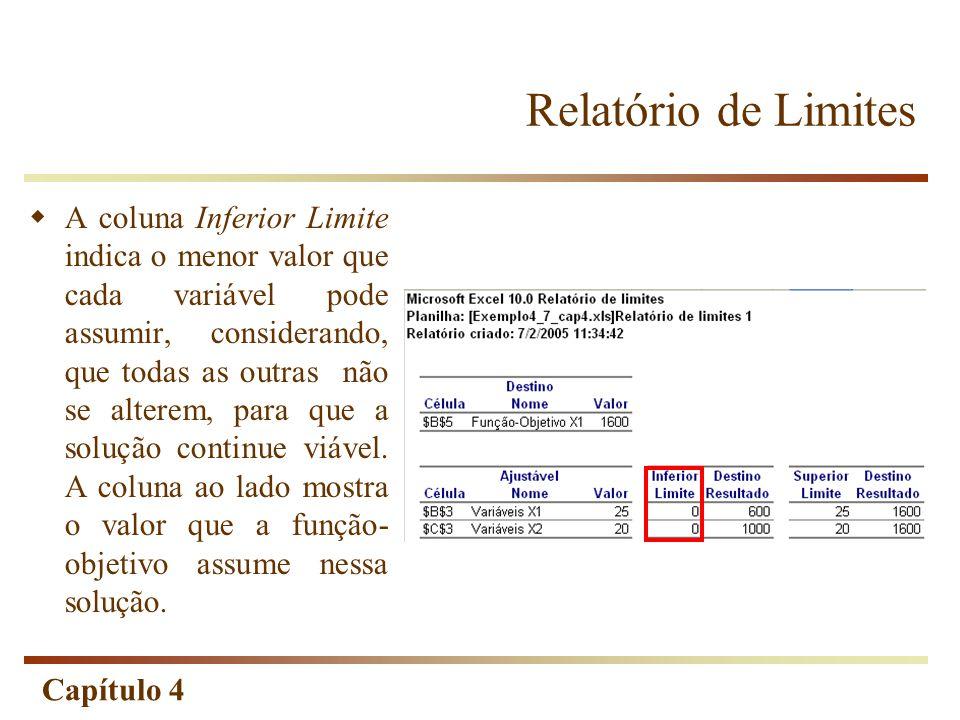 Capítulo 4 Relatório de Limites A coluna Inferior Limite indica o menor valor que cada variável pode assumir, considerando, que todas as outras não se