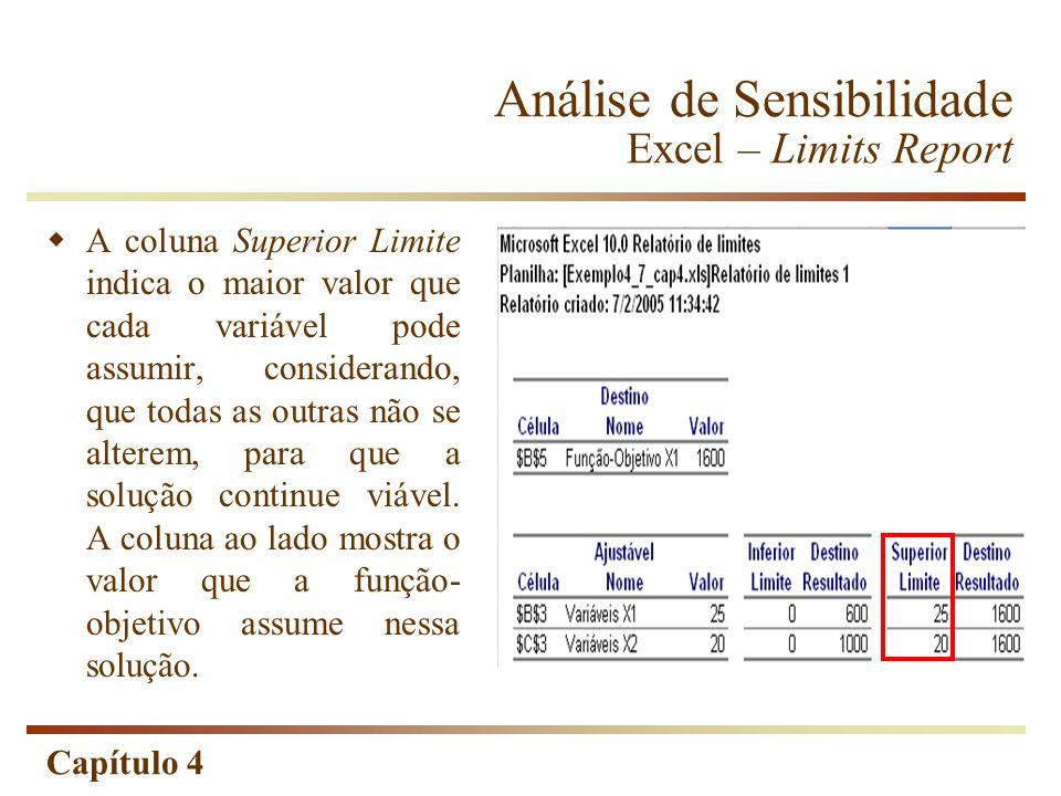 Capítulo 4 Análise de Sensibilidade Excel – Limits Report A coluna Superior Limite indica o maior valor que cada variável pode assumir, considerando,