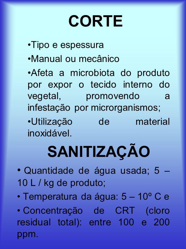CORTE Tipo e espessura Manual ou mecânico Afeta a microbiota do produto por expor o tecido interno do vegetal, promovendo a infestação por microrganis