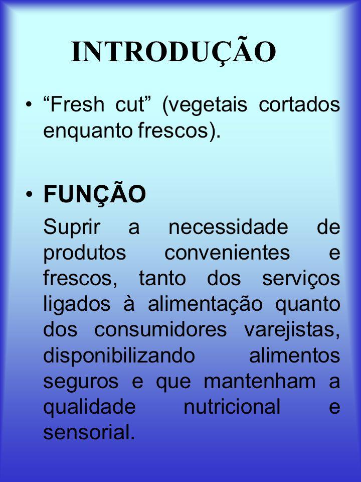 INTRODUÇÃO Fresh cut (vegetais cortados enquanto frescos). FUNÇÃO Suprir a necessidade de produtos convenientes e frescos, tanto dos serviços ligados