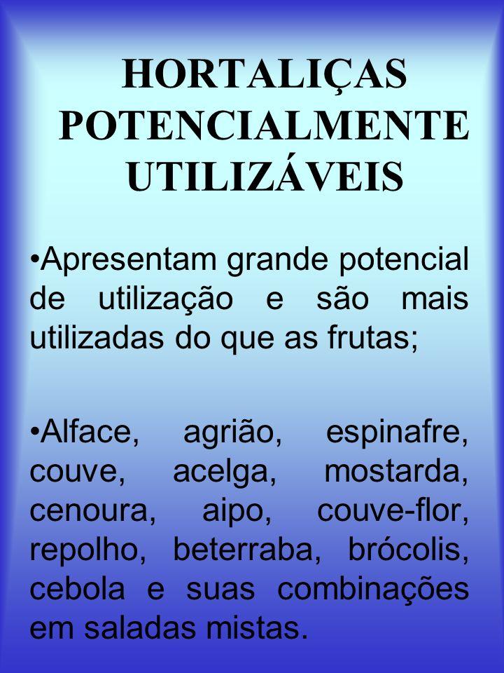 HORTALIÇAS POTENCIALMENTE UTILIZÁVEIS Apresentam grande potencial de utilização e são mais utilizadas do que as frutas; Alface, agrião, espinafre, cou