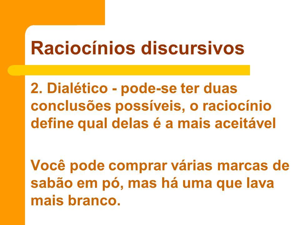 2. Dialético - pode-se ter duas conclusões possíveis, o raciocínio define qual delas é a mais aceitável Você pode comprar várias marcas de sabão em pó
