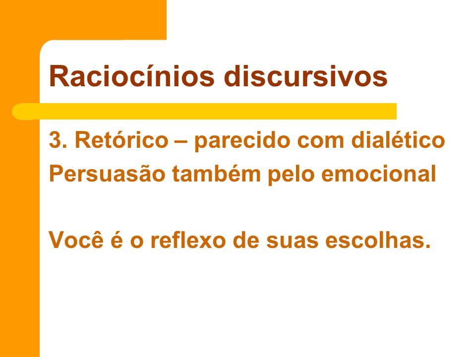 3. Retórico – parecido com dialético Persuasão também pelo emocional Você é o reflexo de suas escolhas. Raciocínios discursivos