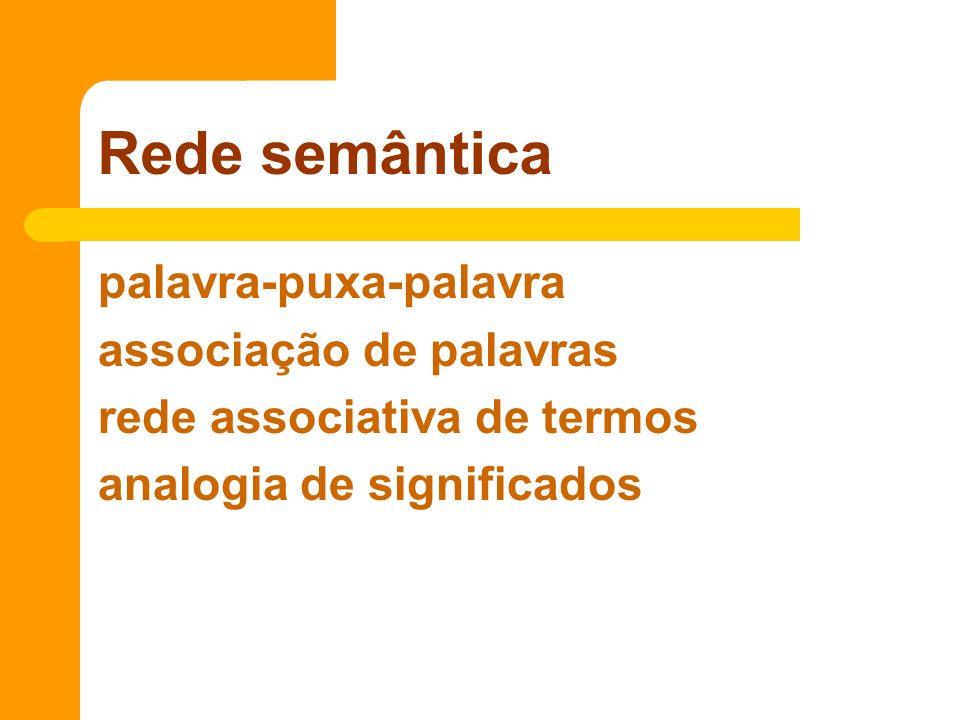 palavra-puxa-palavra associação de palavras rede associativa de termos analogia de significados Rede semântica