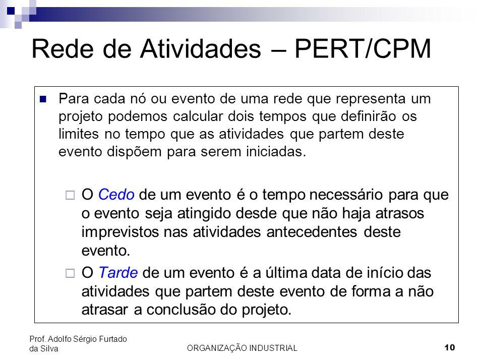 ORGANIZAÇÃO INDUSTRIAL10 Prof. Adolfo Sérgio Furtado da Silva Para cada nó ou evento de uma rede que representa um projeto podemos calcular dois tempo