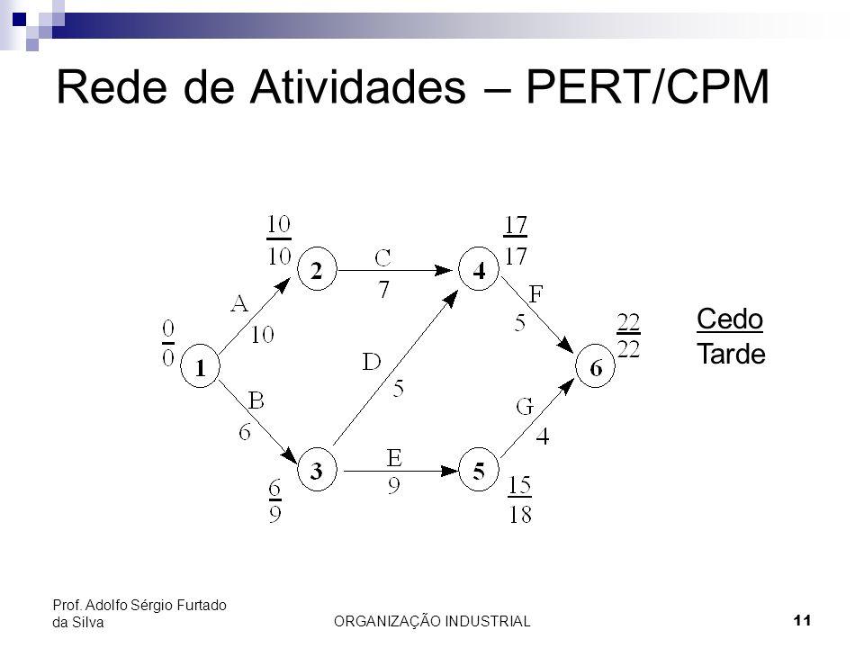 ORGANIZAÇÃO INDUSTRIAL11 Prof. Adolfo Sérgio Furtado da Silva Cedo Tarde Rede de Atividades – PERT/CPM