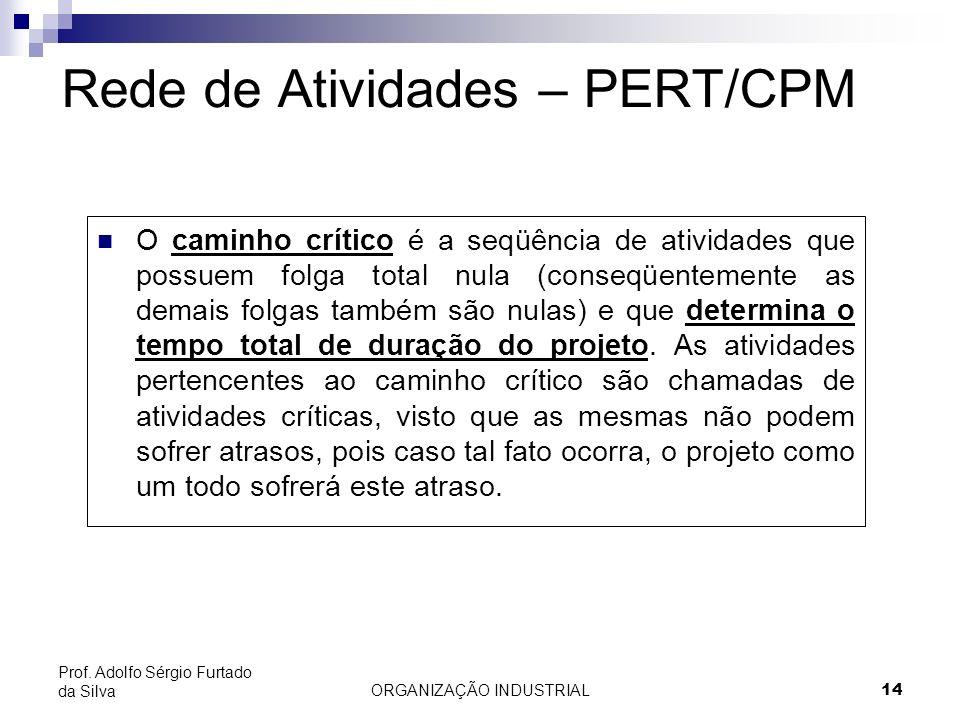 ORGANIZAÇÃO INDUSTRIAL14 Prof. Adolfo Sérgio Furtado da Silva O caminho crítico é a seqüência de atividades que possuem folga total nula (conseqüentem