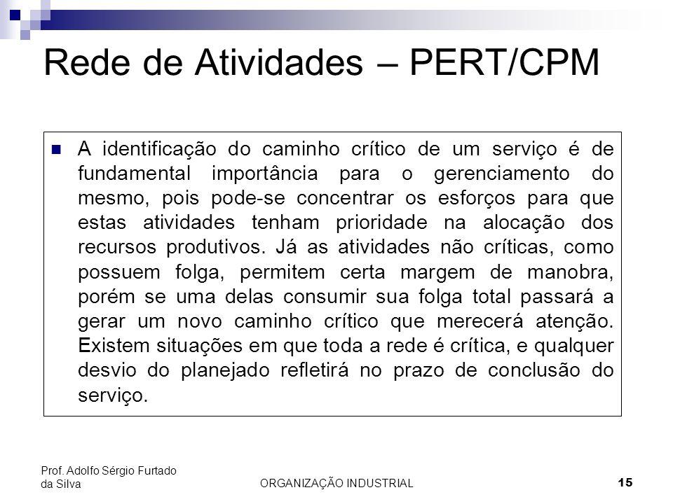 ORGANIZAÇÃO INDUSTRIAL15 Prof. Adolfo Sérgio Furtado da Silva A identificação do caminho crítico de um serviço é de fundamental importância para o ger