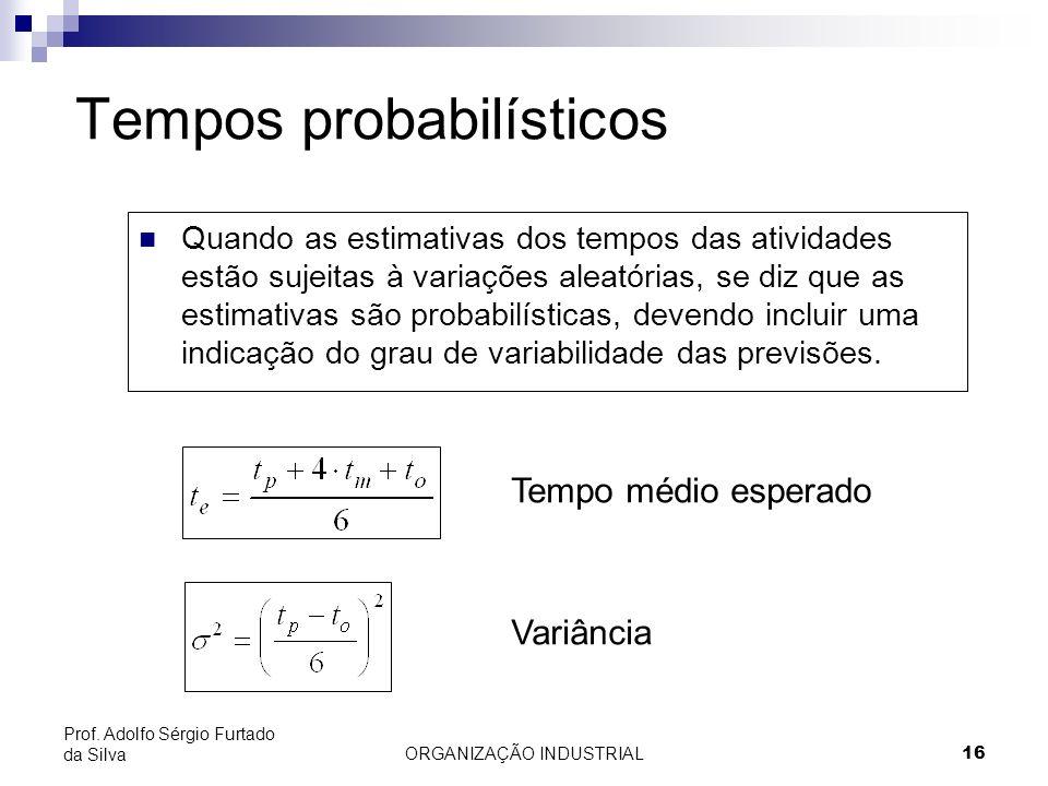 ORGANIZAÇÃO INDUSTRIAL16 Prof. Adolfo Sérgio Furtado da Silva Quando as estimativas dos tempos das atividades estão sujeitas à variações aleatórias, s