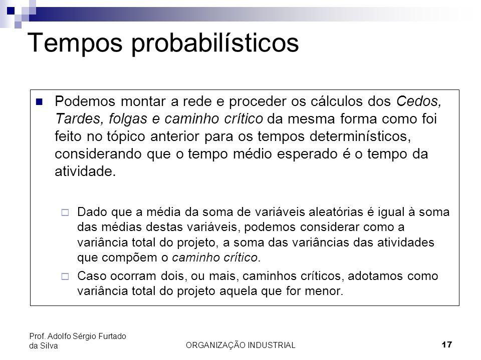 ORGANIZAÇÃO INDUSTRIAL17 Prof. Adolfo Sérgio Furtado da Silva Tempos probabilísticos Podemos montar a rede e proceder os cálculos dos Cedos, Tardes, f