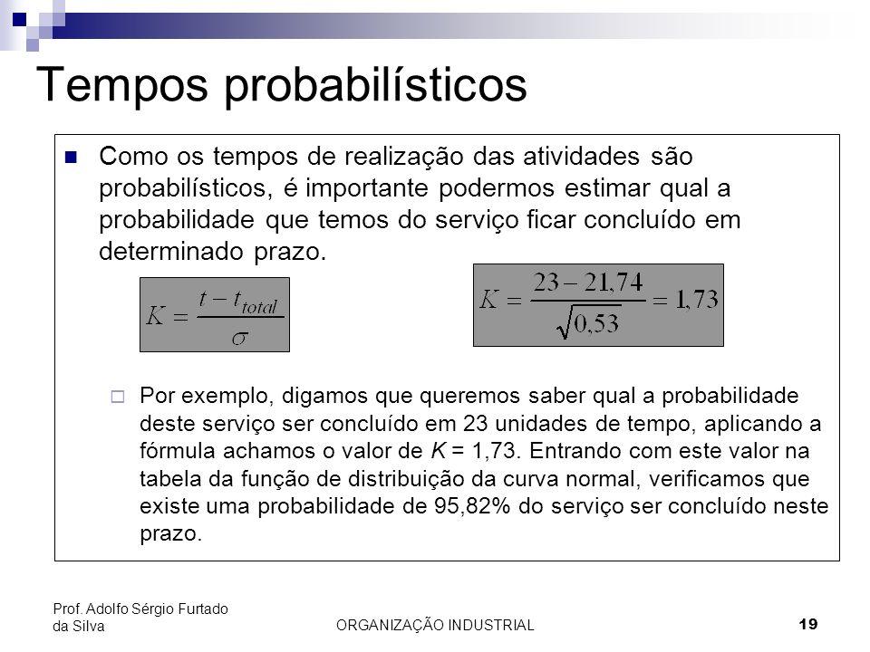 ORGANIZAÇÃO INDUSTRIAL19 Prof. Adolfo Sérgio Furtado da Silva Tempos probabilísticos Como os tempos de realização das atividades são probabilísticos,