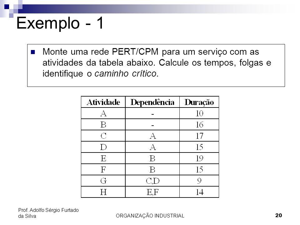 ORGANIZAÇÃO INDUSTRIAL20 Prof. Adolfo Sérgio Furtado da Silva Exemplo - 1 Monte uma rede PERT/CPM para um serviço com as atividades da tabela abaixo.