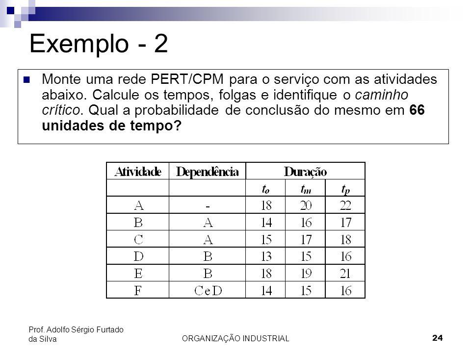 ORGANIZAÇÃO INDUSTRIAL24 Prof. Adolfo Sérgio Furtado da Silva Exemplo - 2 Monte uma rede PERT/CPM para o serviço com as atividades abaixo. Calcule os