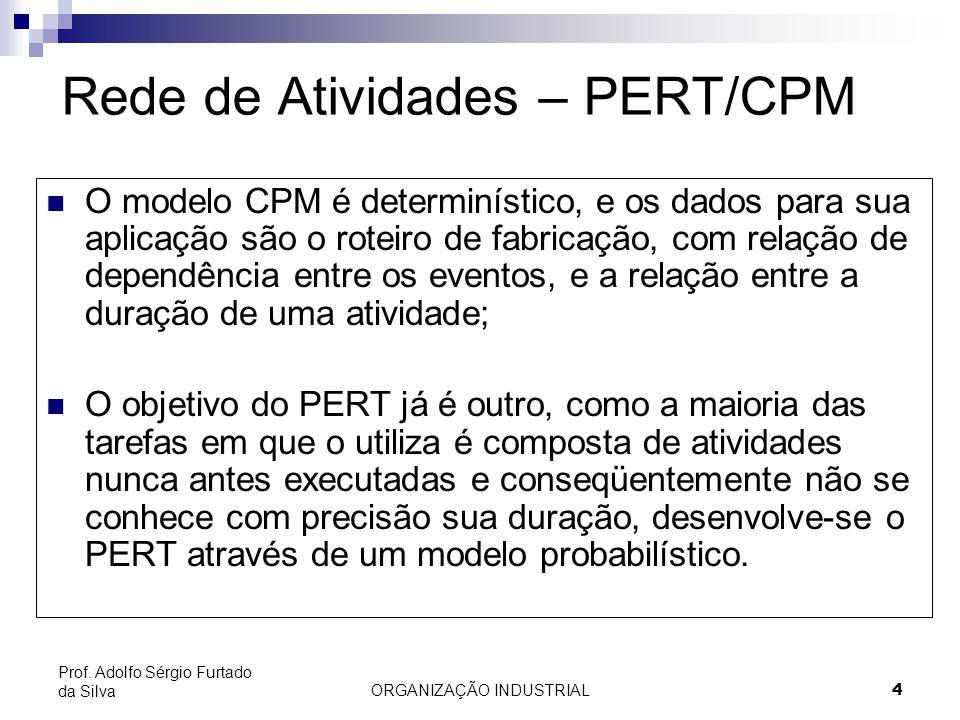 ORGANIZAÇÃO INDUSTRIAL4 Prof. Adolfo Sérgio Furtado da Silva Rede de Atividades – PERT/CPM O modelo CPM é determinístico, e os dados para sua aplicaçã