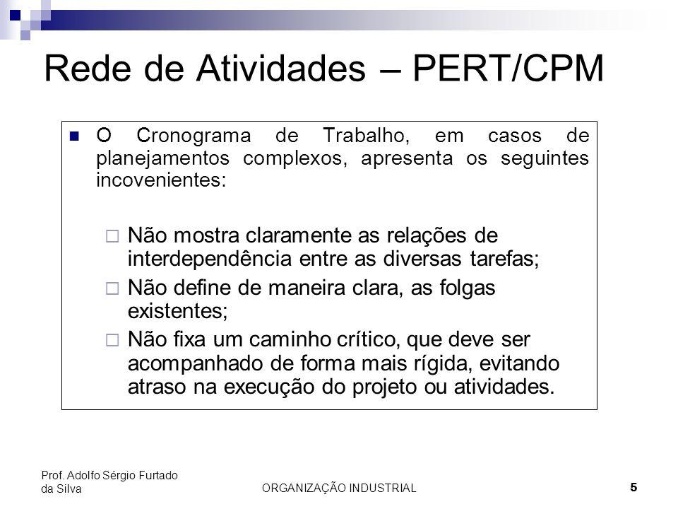 ORGANIZAÇÃO INDUSTRIAL5 Prof. Adolfo Sérgio Furtado da Silva O Cronograma de Trabalho, em casos de planejamentos complexos, apresenta os seguintes inc