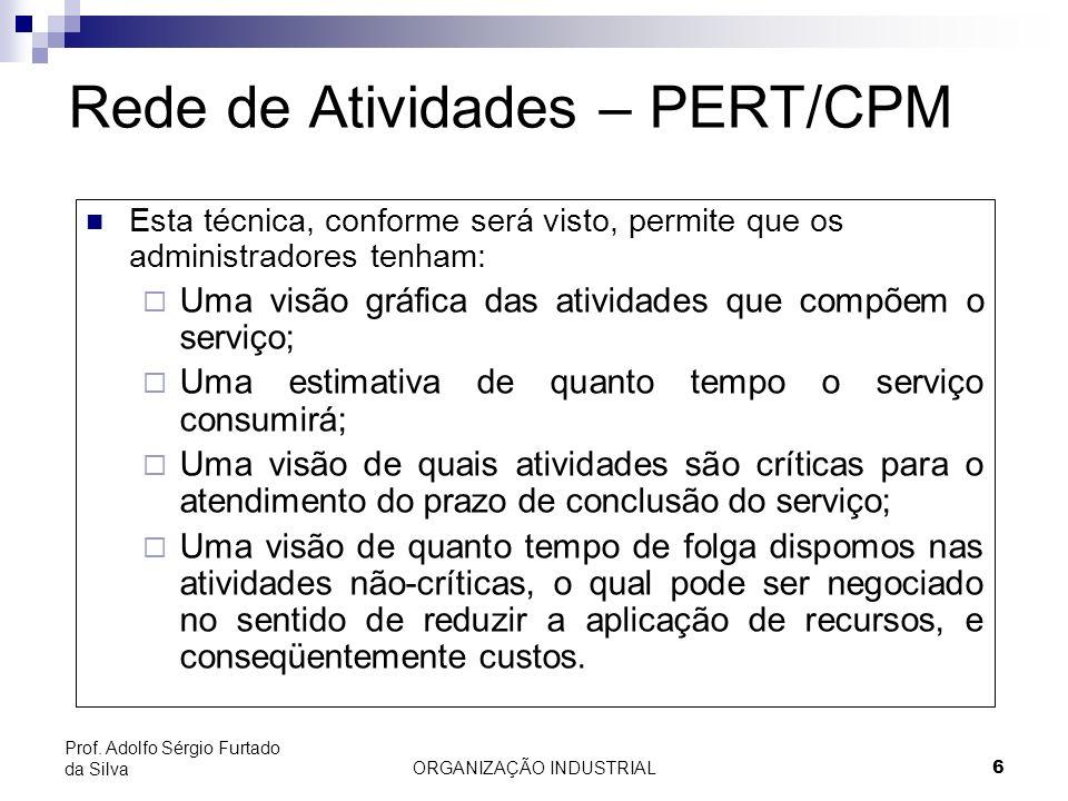 ORGANIZAÇÃO INDUSTRIAL6 Prof. Adolfo Sérgio Furtado da Silva Esta técnica, conforme será visto, permite que os administradores tenham: Uma visão gráfi