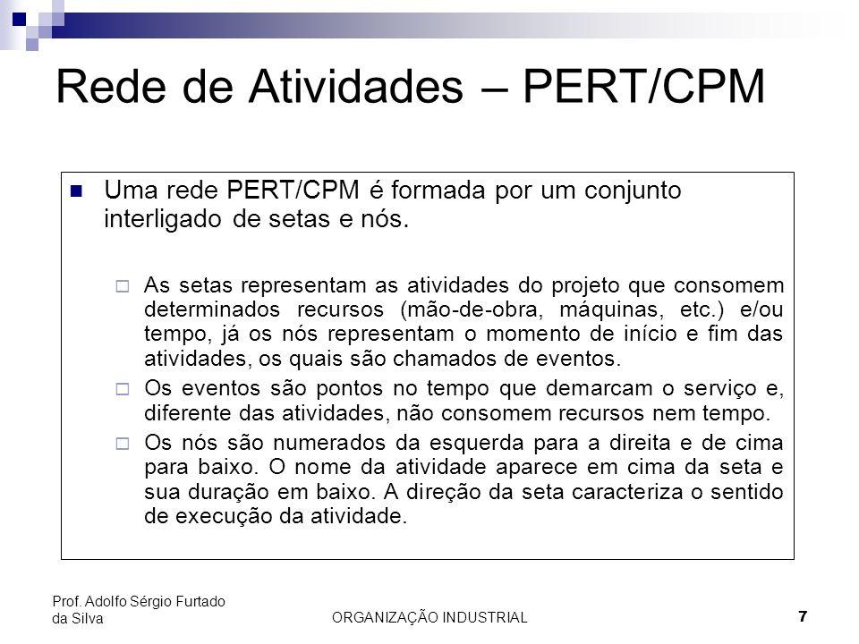 ORGANIZAÇÃO INDUSTRIAL7 Prof. Adolfo Sérgio Furtado da Silva Uma rede PERT/CPM é formada por um conjunto interligado de setas e nós. As setas represen