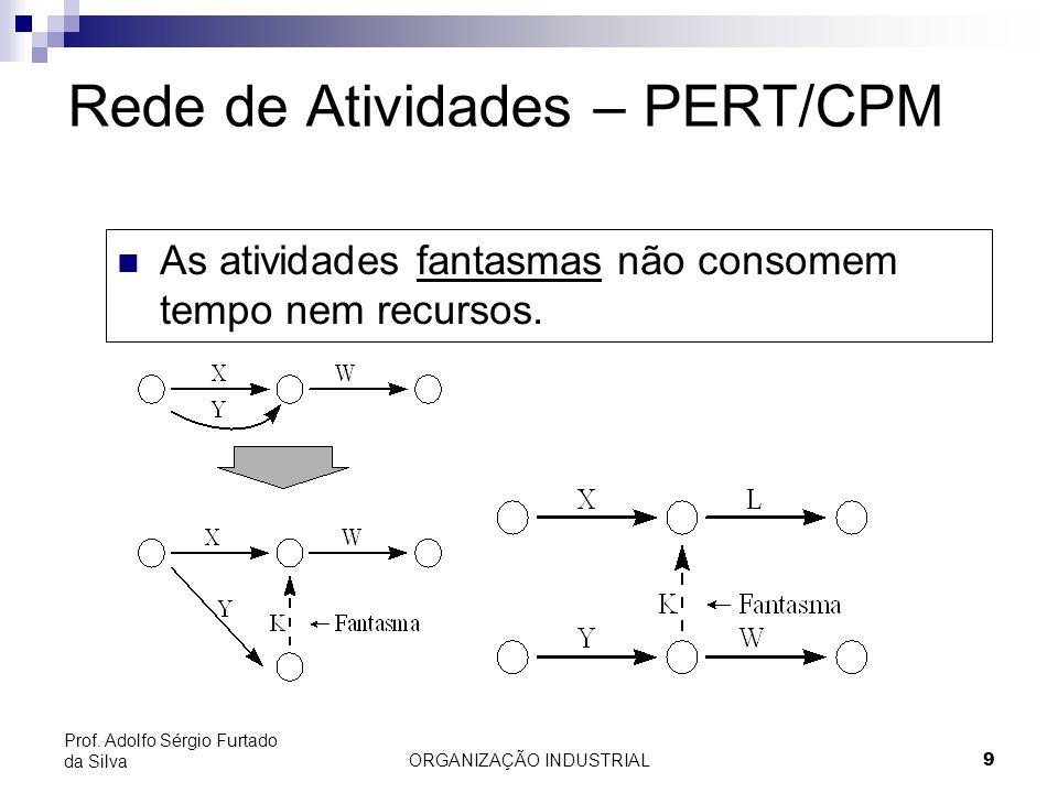 ORGANIZAÇÃO INDUSTRIAL9 Prof. Adolfo Sérgio Furtado da Silva As atividades fantasmas não consomem tempo nem recursos. Rede de Atividades – PERT/CPM