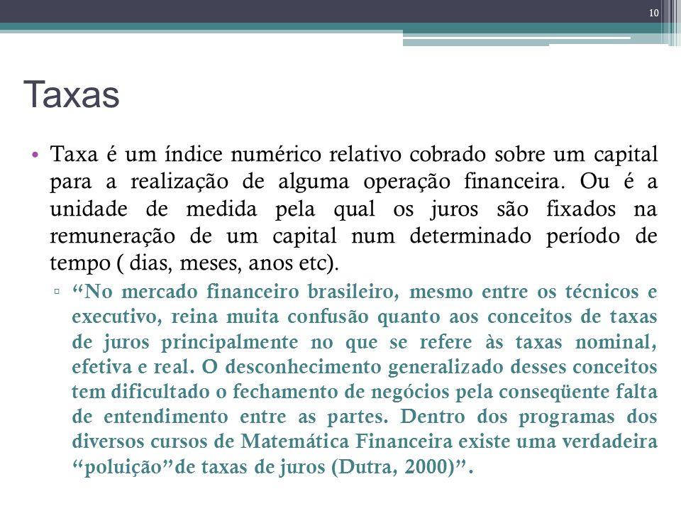 Taxas Taxa é um índice numérico relativo cobrado sobre um capital para a realização de alguma operação financeira. Ou é a unidade de medida pela qual