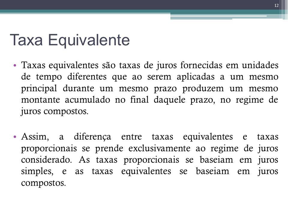 Taxa Equivalente Taxas equivalentes são taxas de juros fornecidas em unidades de tempo diferentes que ao serem aplicadas a um mesmo principal durante