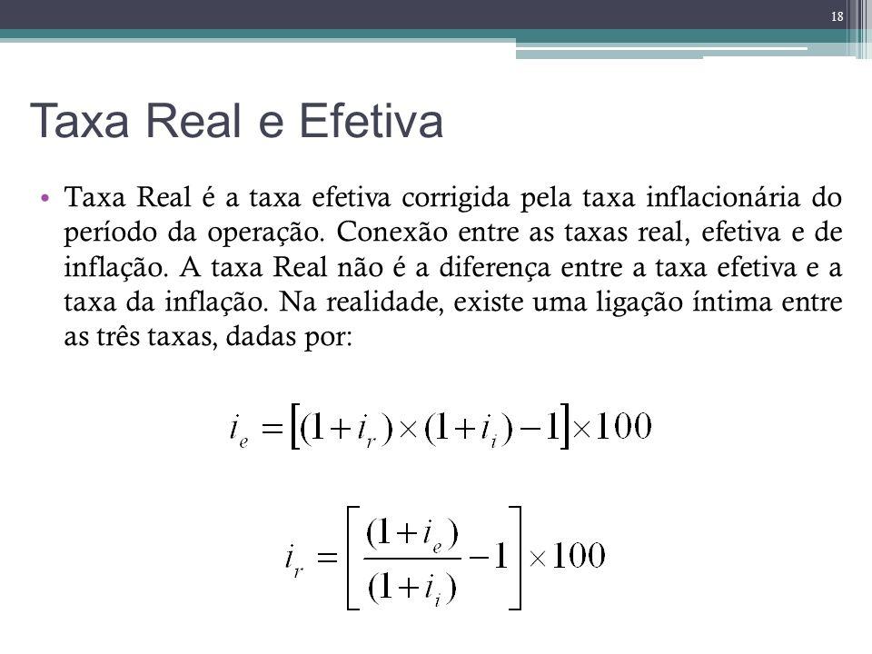 Taxa Real e Efetiva Taxa Real é a taxa efetiva corrigida pela taxa inflacionária do período da operação. Conexão entre as taxas real, efetiva e de inf