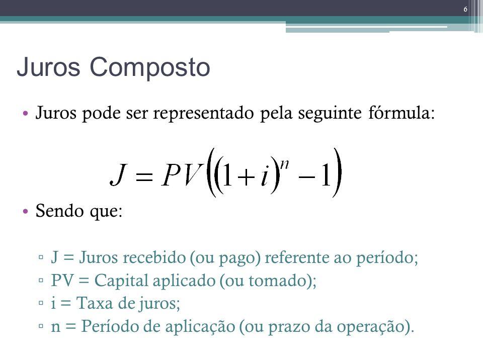 Juros Composto Juros pode ser representado pela seguinte fórmula: Sendo que: J = Juros recebido (ou pago) referente ao período; PV = Capital aplicado
