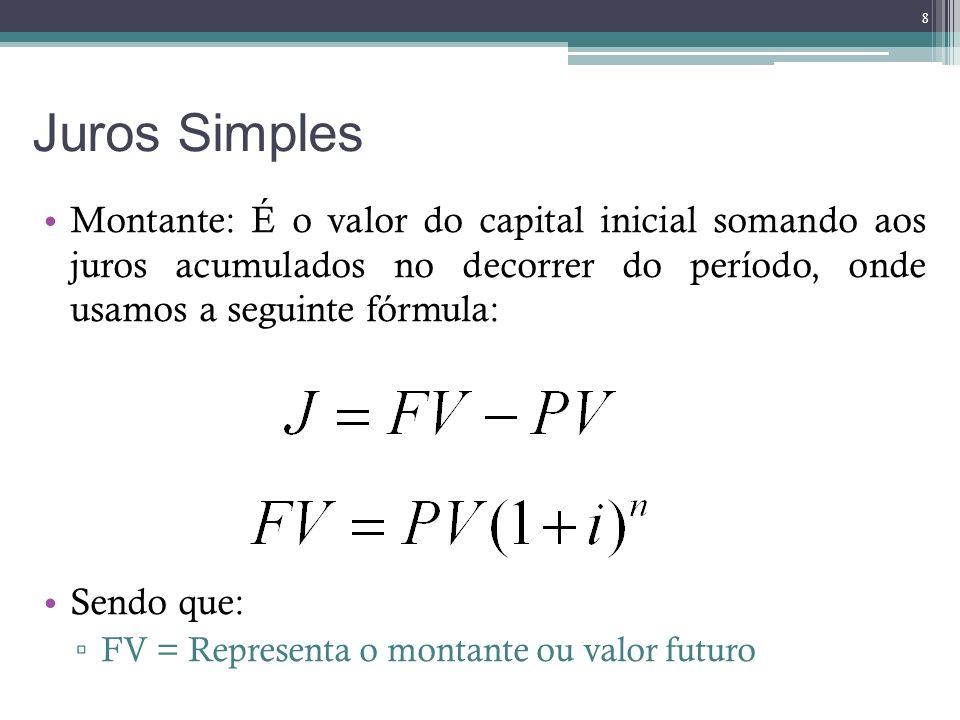 Juros Composto Por meio das fórmulas básica de valor futuro podemos extrair outras fórmulas para facilitar o cálculo de outras variáveis, como: 9 Valor presentePrazoTaxa de juros