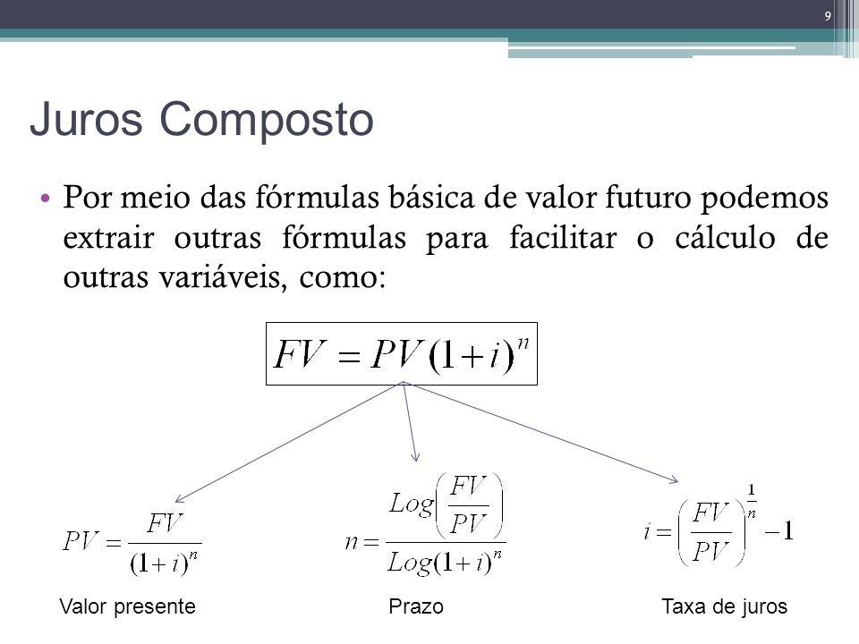 Juros Composto Por meio das fórmulas básica de valor futuro podemos extrair outras fórmulas para facilitar o cálculo de outras variáveis, como: 9 Valo