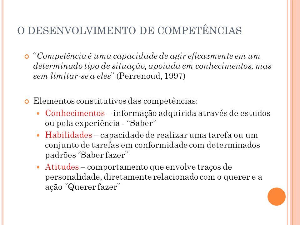O DESENVOLVIMENTO DE COMPETÊNCIAS Competência é uma capacidade de agir eficazmente em um determinado tipo de situação, apoiada em conhecimentos, mas s