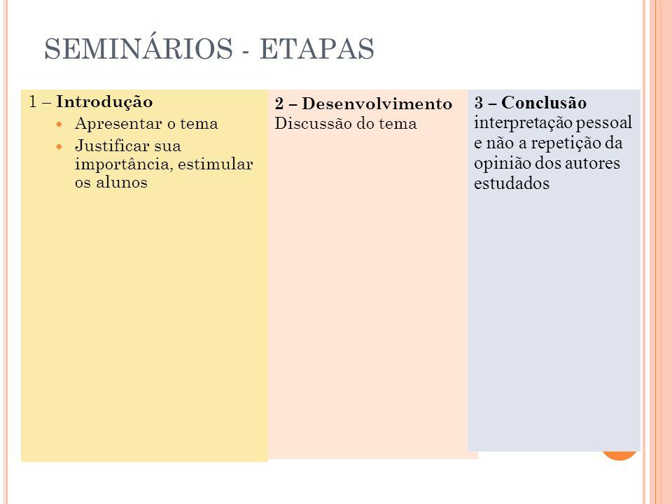 SEMINÁRIOS - ETAPAS 1 – Introdução Apresentar o tema Justificar sua importância, estimular os alunos 2 – Desenvolvimento Discussão do tema 3 – Conclus