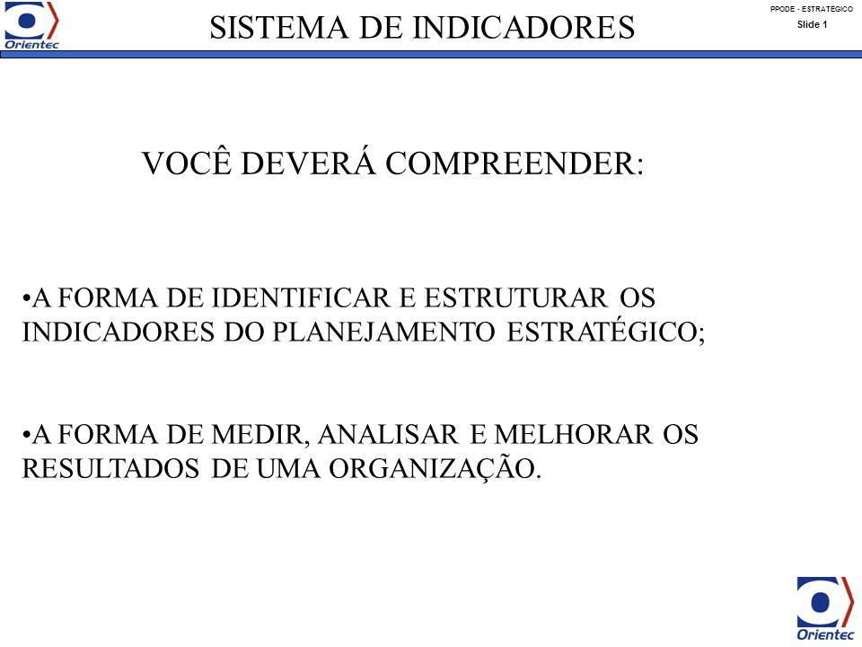 PPODE - ESTRATÉGICO Slide 2 SISTEMA DE INDICADORES INDICADOR DE DESEMPENHO FORMA DE REPRESENTAÇÃO QUANTIFICÁVEL USADA PARA MEDIR: O DESEMPENHO RELATIVO DE UM PRODUTO, SERVIÇO, ITEM, OPERAÇÃO, PROCESSO OU SISTEMA; OU MEDIR O GRAU E FREQUÊNCIA DE CONFORMIDADE COM OS REQUISITOS VÁLIDOS PARA O CLIENTE; SÃO DADOS QUE REPRESENTAM O DESEMPENHO DE UMA ATIVIDADE, PROCESSO OU ORGANIZAÇÃO.