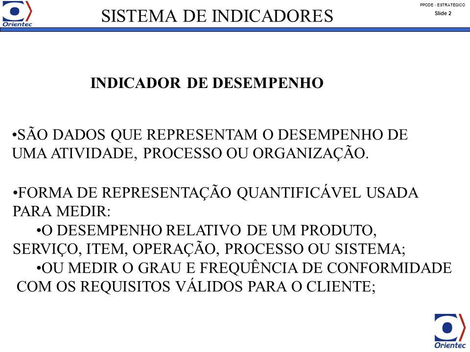 PPODE - ESTRATÉGICO Slide 2 SISTEMA DE INDICADORES INDICADOR DE DESEMPENHO FORMA DE REPRESENTAÇÃO QUANTIFICÁVEL USADA PARA MEDIR: O DESEMPENHO RELATIV